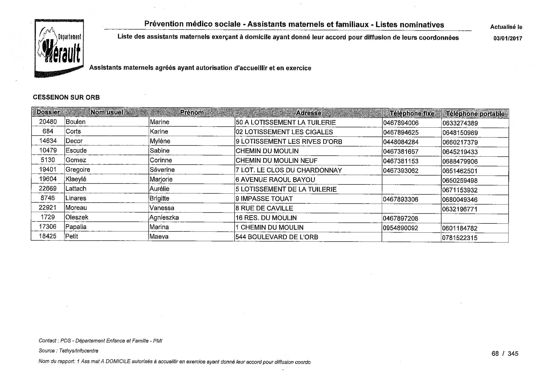 2017 01 11 liste assistantes maternelles
