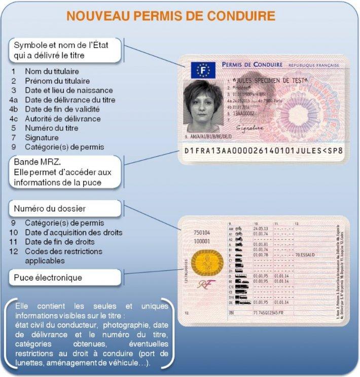 Nouveau permis conduire descriptif 2 7bb4b