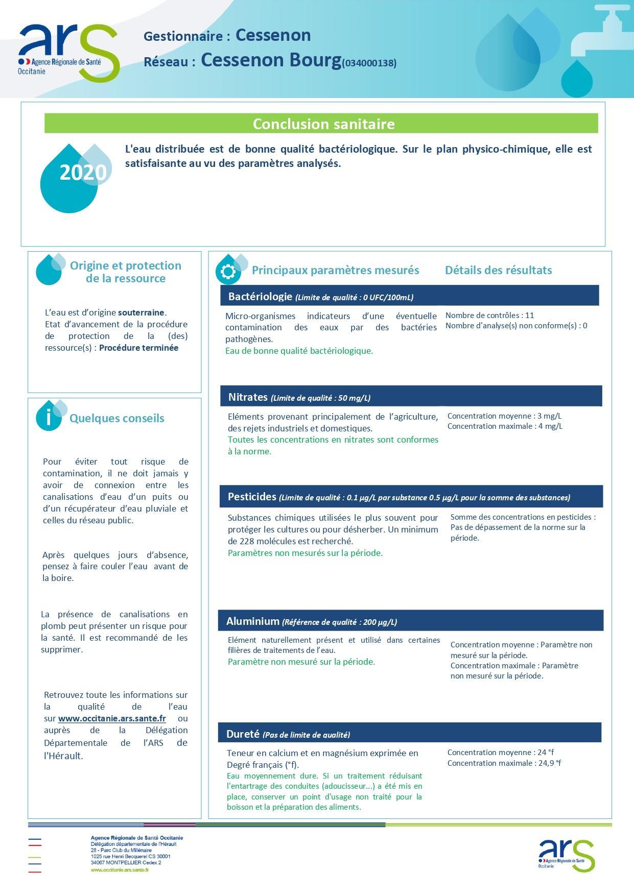 Ars 2020 eau potable