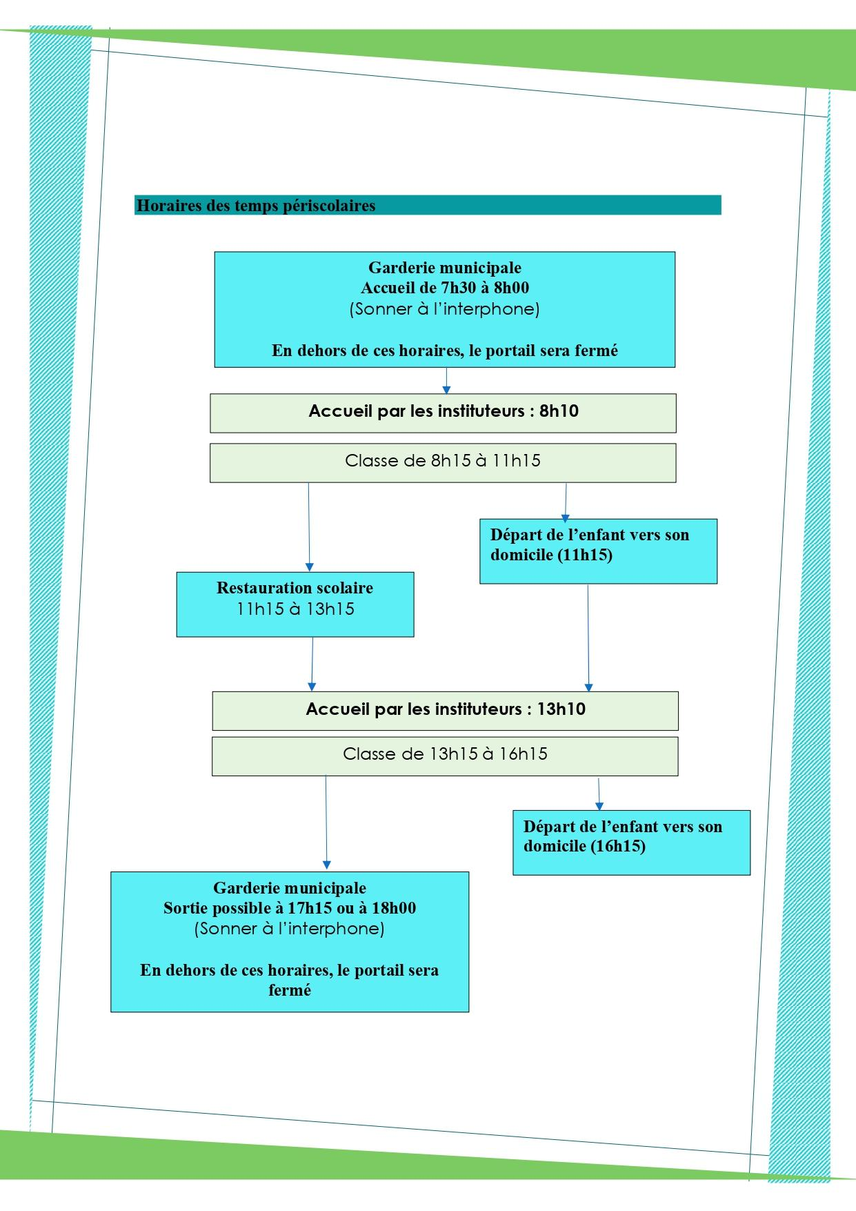 Note information aux parents elementaire page 0003